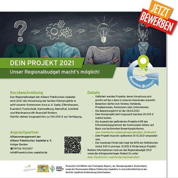 Regionalbudget_2021